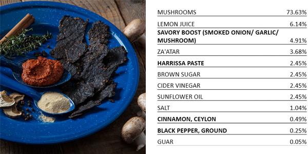 Formula for making plant-based Harissa Mushroom Jerky