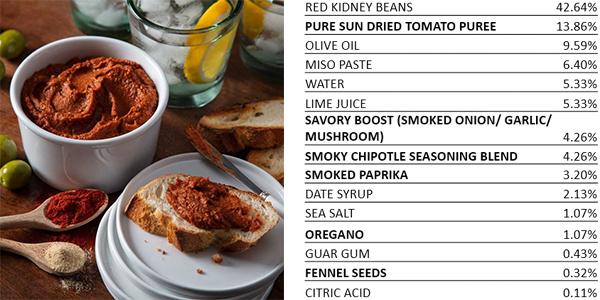 Formula for making plant-based chorizo spread